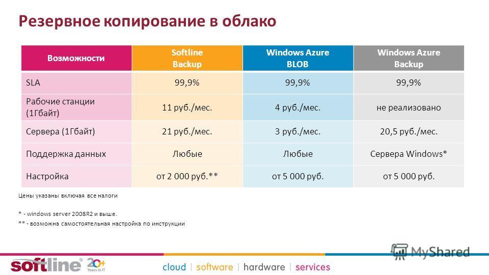Резервное копирование в облако Цены указаны включая все налоги * - windows server 2008R2 и выше. ** - возможна самостоятельная настройка по инструкции Возможности Softline Backup Windows Azure BLOB Windows Azure Backup SLA99,9% Рабочие станции (1Гбай