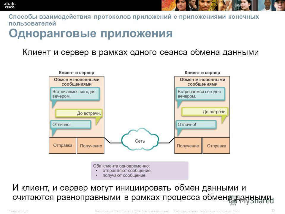 Presentation_ID 12 © Корпорация Cisco Systems, 2014. Все права защищены.Конфиденциальная информация корпорации Cisco Способы взаимодействия протоколов приложений с приложениями конечных пользователей Одноранговые приложения Клиент и сервер в рамках о