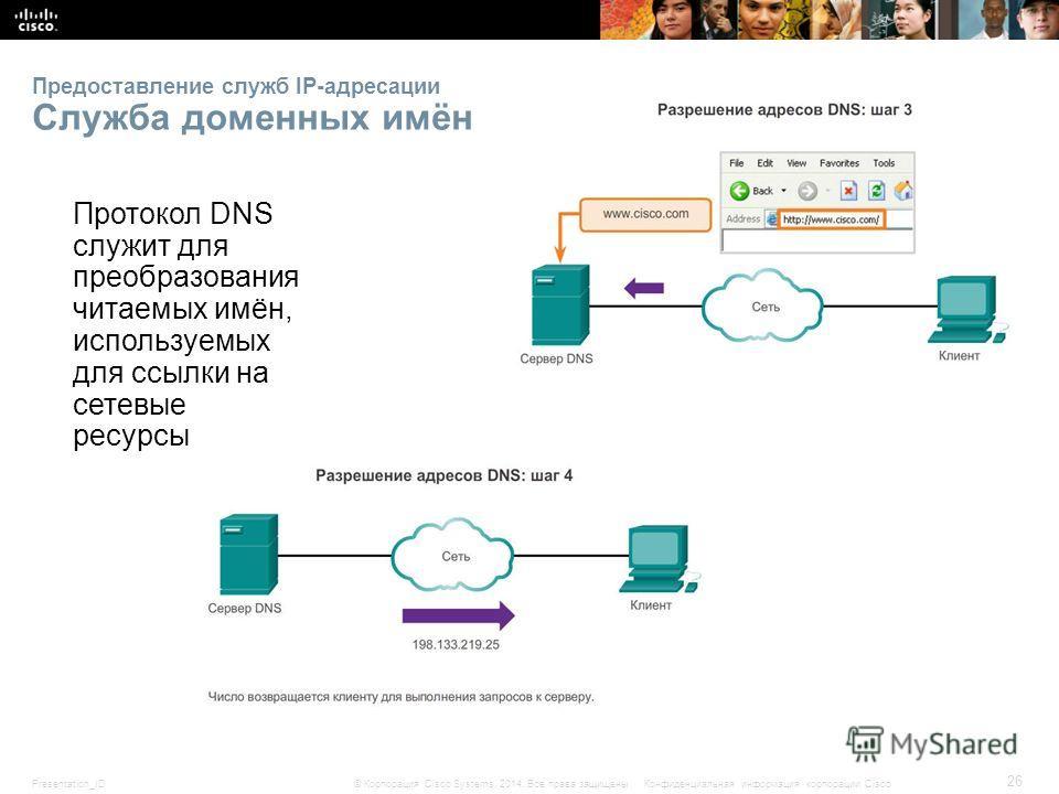 Presentation_ID 26 © Корпорация Cisco Systems, 2014. Все права защищены.Конфиденциальная информация корпорации Cisco Предоставление служб IP-адресации Служба доменных имён Протокол DNS служит для преобразования читаемых имён, используемых для ссылки