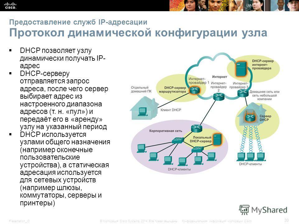 Presentation_ID 30 © Корпорация Cisco Systems, 2014. Все права защищены.Конфиденциальная информация корпорации Cisco Предоставление служб IP-адресации Протокол динамической конфигурации узла DHCP позволяет узлу динамически получать IP- адрес DHCP-сер