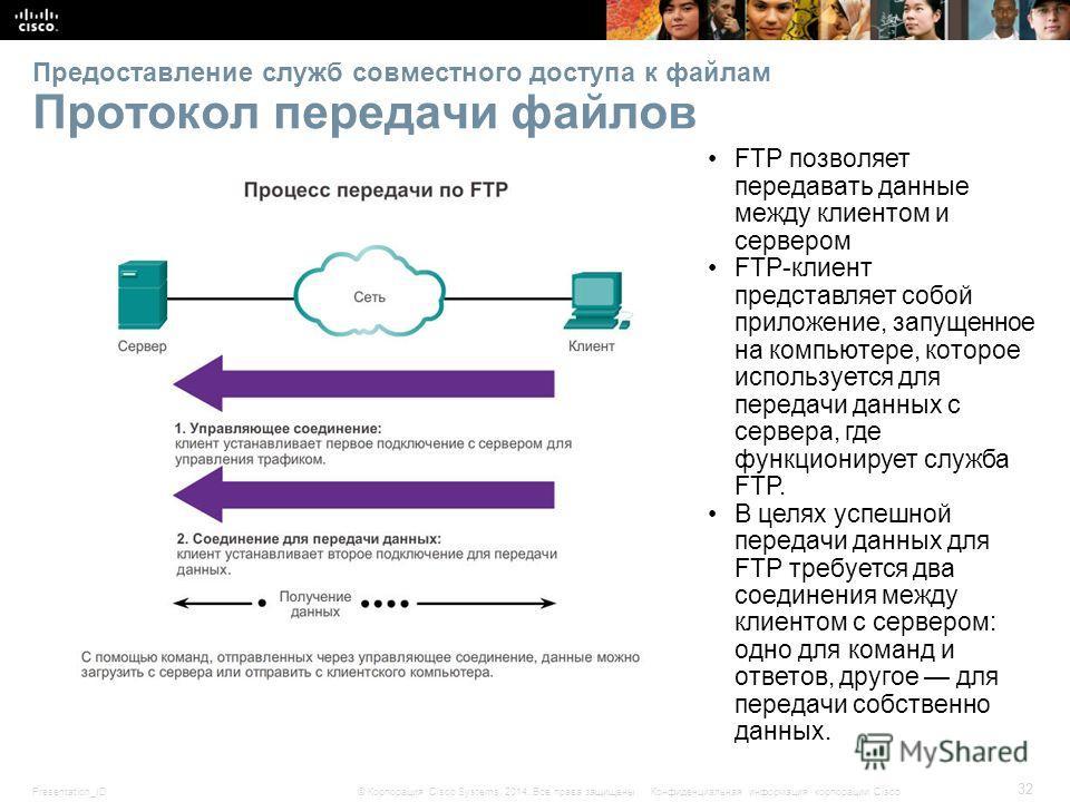 Presentation_ID 32 © Корпорация Cisco Systems, 2014. Все права защищены.Конфиденциальная информация корпорации Cisco Предоставление служб совместного доступа к файлам Протокол передачи файлов FTP позволяет передавать данные между клиентом и сервером