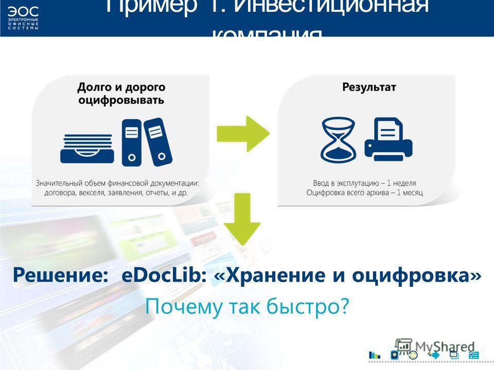 Пример 1. Инвестиционная компания Решение: eDocLib: «Хранение и оцифровка» Почему так быстро?