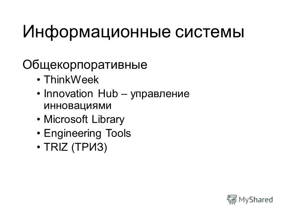 Информационные системы Общекорпоративные ThinkWeek Innovation Hub – управление инновациями Microsoft Library Engineering Tools TRIZ (ТРИЗ)