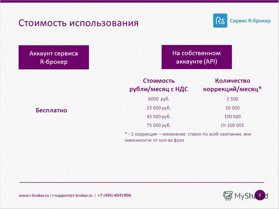 Стоимость использования Аккаунт сервиса R-брокер На собственном аккаунте (API) Бесплатно Стоимость рубли/месяц с НДС Количество коррекций/месяц* 6000 руб.1 500 15 000 руб.10 000 45 000 руб.100 000 75 000 руб.От 100 001 * - 1 коррекция – изменение ста