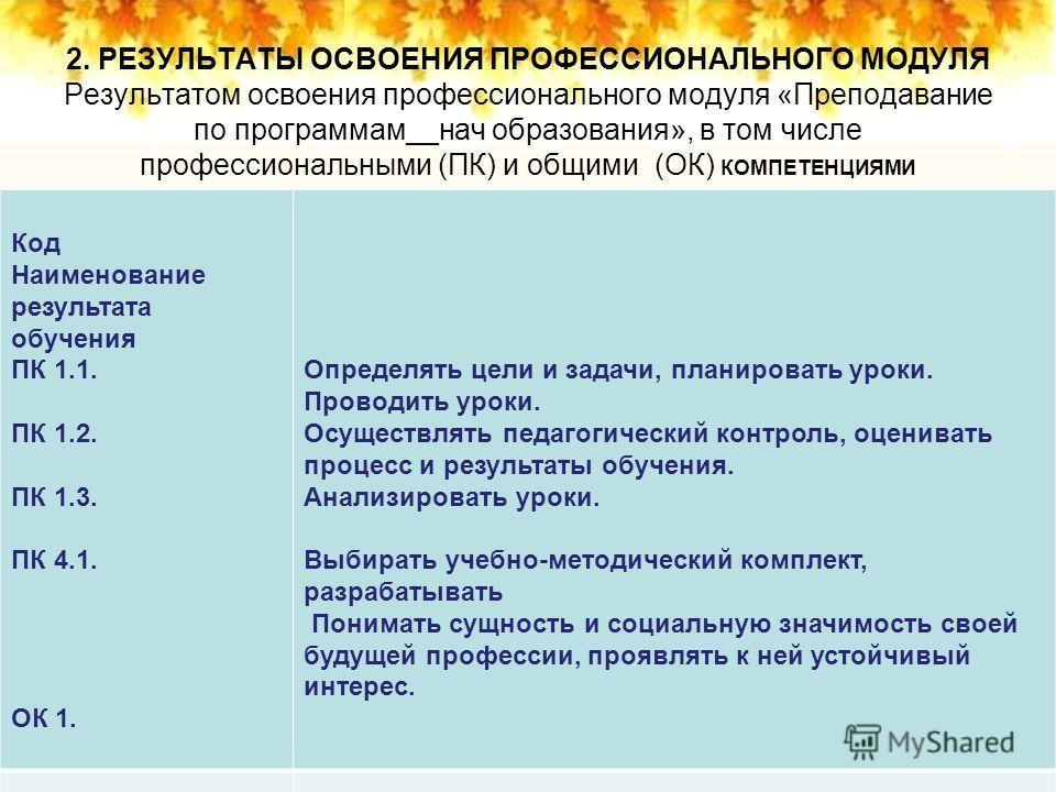 дудников русский язык
