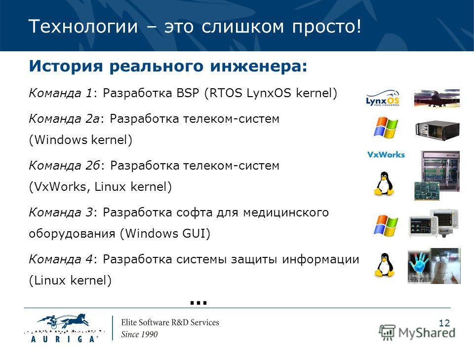 12 Технологии – это слишком просто! История реального инженера: Команда 1: Разработка BSP (RTOS LynxOS kernel) Команда 2 а: Разработка телеком-систем (Windows kernel) Команда 2 б: Разработка телеком-систем (VxWorks, Linux kernel) Команда 3: Разработк