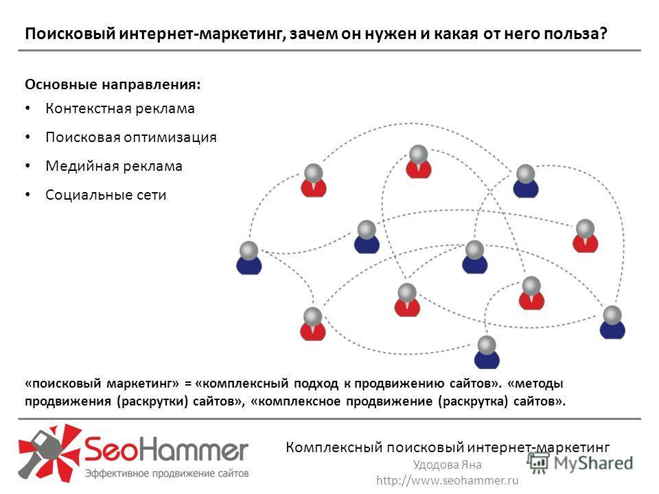 Комплексный поисковый интернет-маркетинг Удодова Яна http://www.seohammer.ru Поисковый интернет-маркетинг, зачем он нужен и какая от него польза? Основные направления: Контекстная реклама Поисковая оптимизация Медийная реклама Социальные сети «поиско