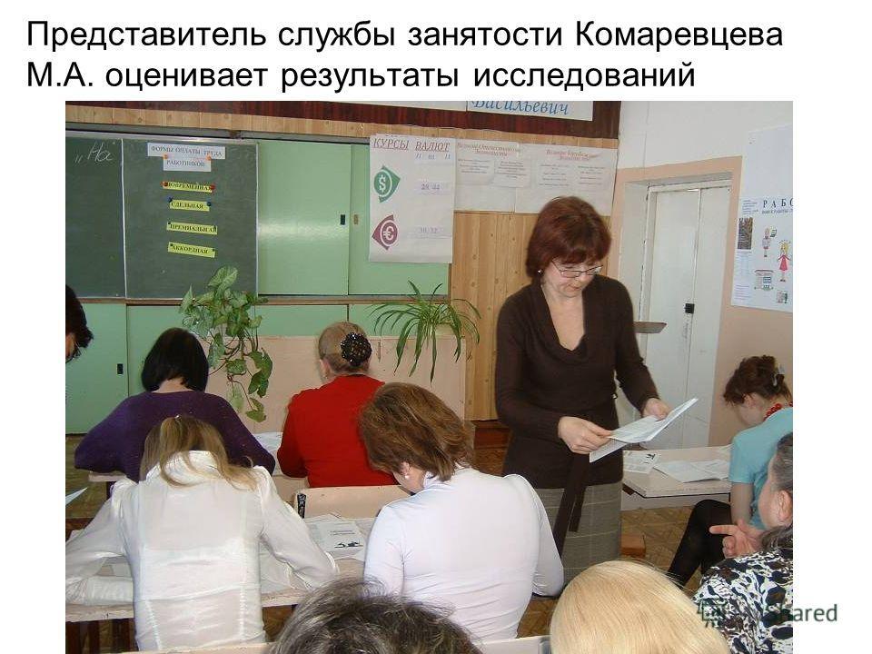 Представитель службы занятости Комаревцева М.А. оценивает результаты исследований