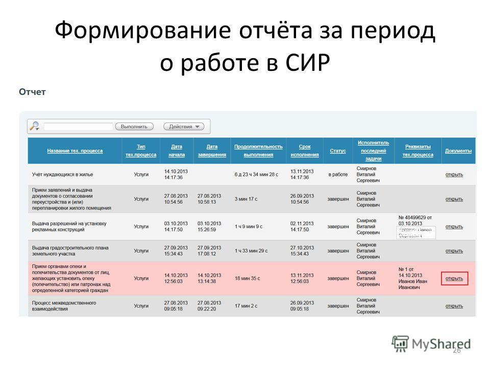 Формирование отчёта за период о работе в СИР 26