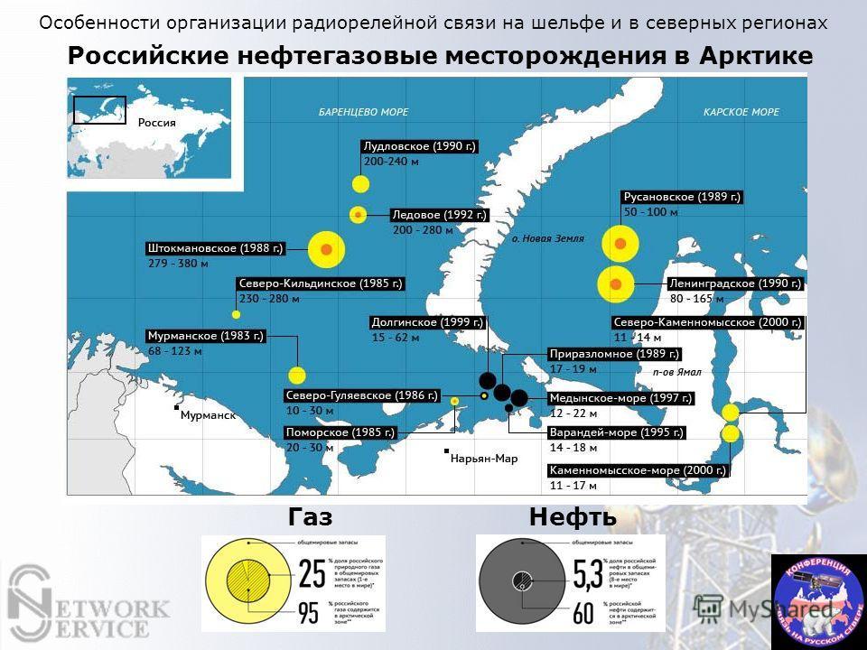 Особенности организации радиорелейной связи на шельфе и в северных регионах Российские нефтегазовые месторождения в Арктике Газ Нефть