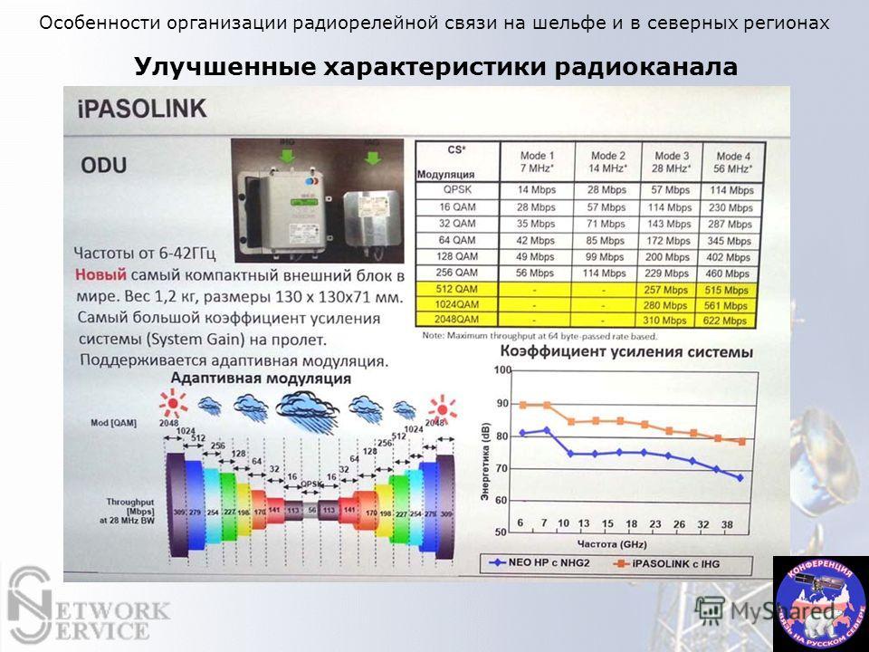 Особенности организации радиорелейной связи на шельфе и в северных регионах Улучшенные характеристики радиоканала
