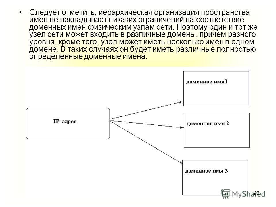 26 Следует отметить, иерархическая организация пространства имен не накладывает никаких ограничений на соответствие доменных имен физическим узлам сети. Поэтому один и тот же узел сети может входить в различные домены, причем разного уровня, кроме то