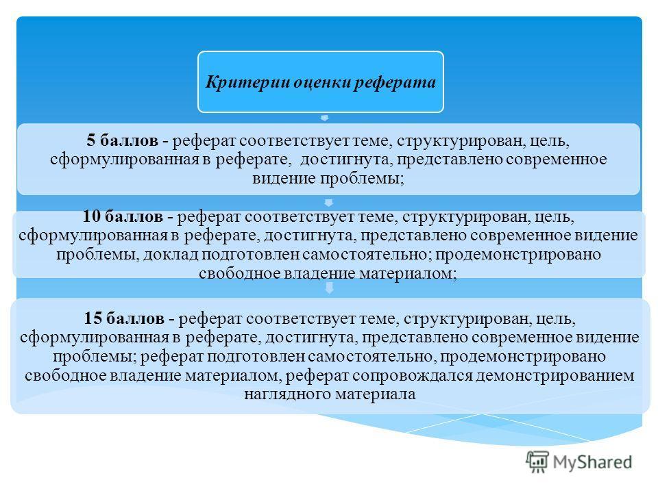 Критерии оценки реферата 5 баллов - реферат соответствует теме, структурирован, цель, сформулированная в реферате, достигнута, представлено современное видение проблемы; 10 баллов - реферат соответствует теме, структурирован, цель, сформулированная в