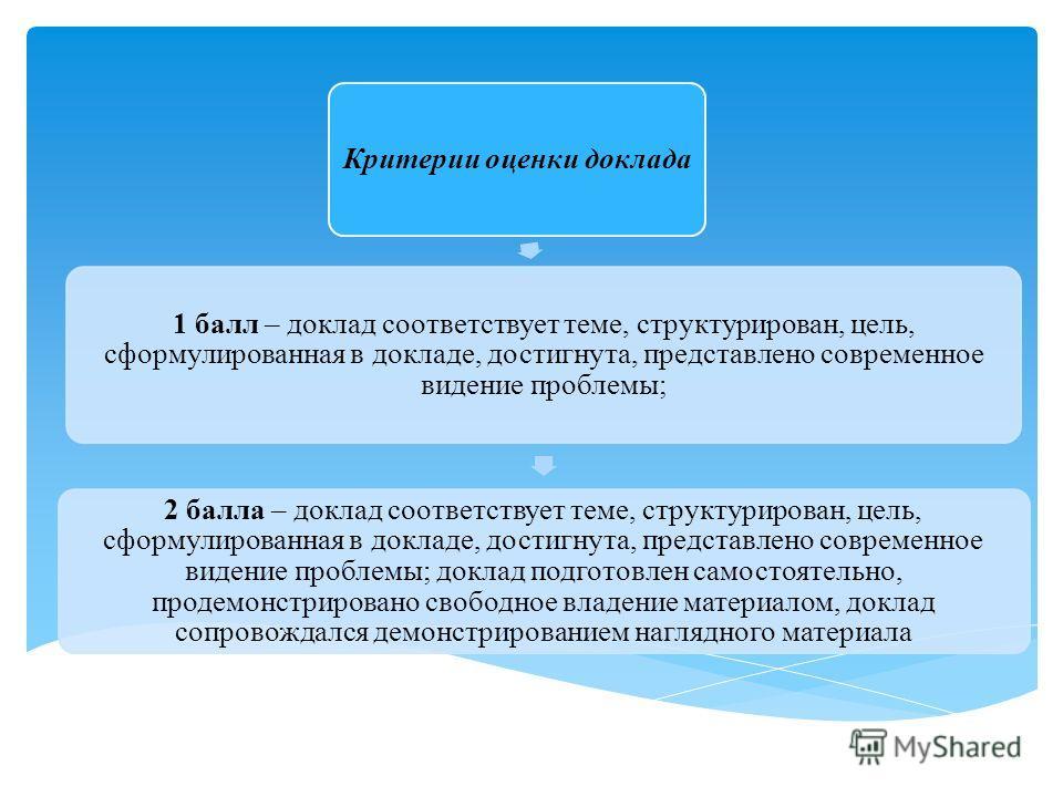 Критерии оценки доклада 1 балл – доклад соответствует теме, структурирован, цель, сформулированная в докладе, достигнута, представлено современное видение проблемы; 2 балла – доклад соответствует теме, структурирован, цель, сформулированная в докладе