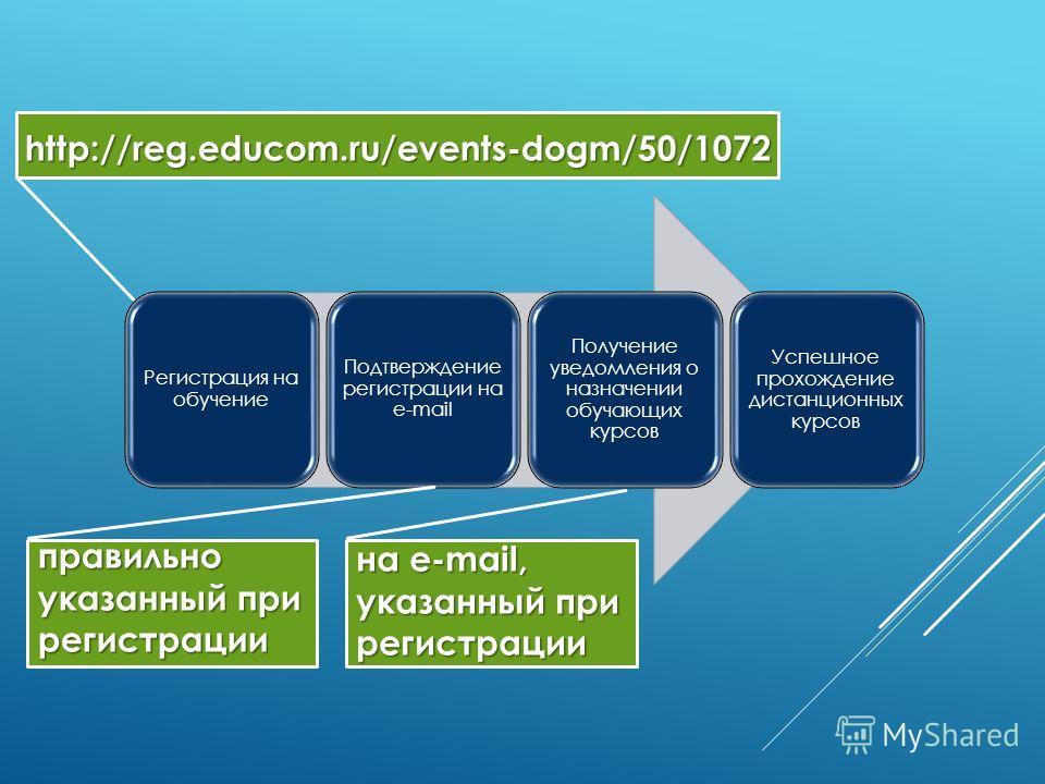 Регистрация на обучение Подтверждение регистрации на e-mail Получение уведомления о назначении обучающих курсов Успешное прохождение дистанционных курсов http://reg.educom.ru/events-dogm/50/1072 правильно указанный при регистрации на e-mail, указанны