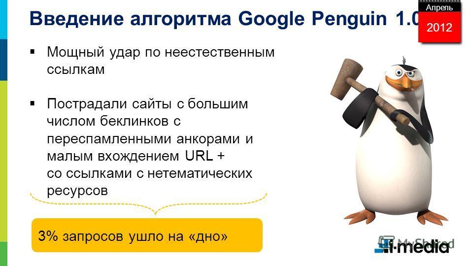 19 Введение алгоритма Google Penguin 1.0 2012 Апрель Мощный удар по неестественным ссылкам Пострадали сайты с большим числом беклинков с переспамленными анкорами и малым вхождением URL + со ссылками с нетематических ресурсов 3% запросов ушло на «дно»