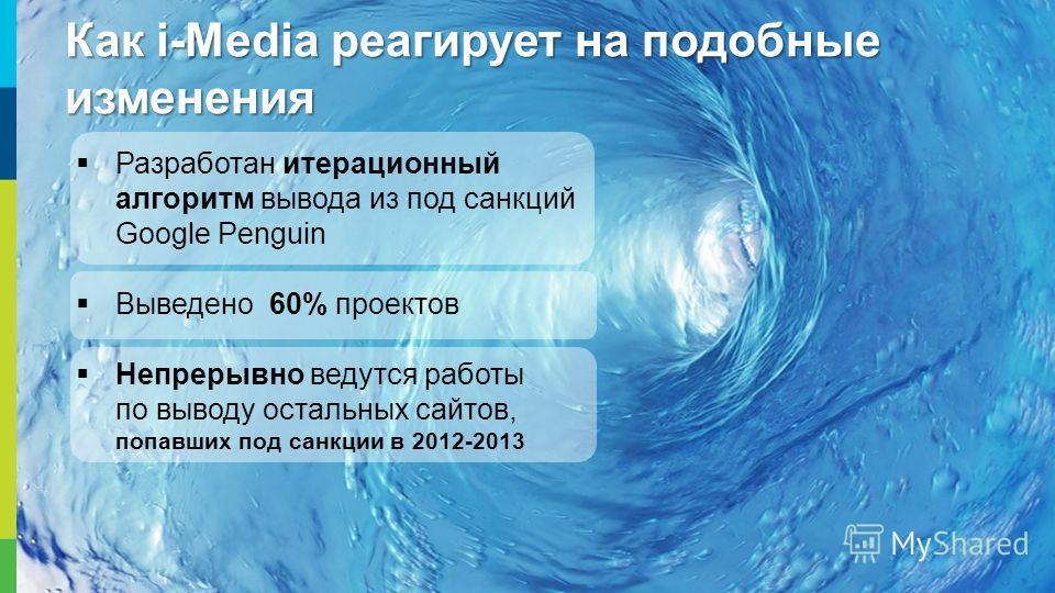 24 Как i-Media реагирует на подобные изменения Разработан итерационный алгоритм вывода из под санкций Google Penguin Выведено 60% проектов Непрерывно ведутся работы по выводу остальных сайтов, попавших под санкции в 2012-2013