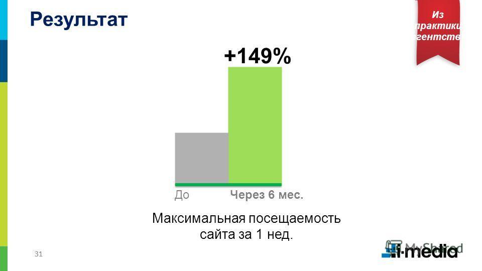 31 До Через 6 мес. Максимальная посещаемость сайта за 1 нед. Результат Из практики агентства +149%