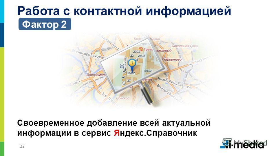 32 Работа с контактной информацией Своевременное добавление всей актуальной информации в сервис Яндекс.Справочник Фактор 2