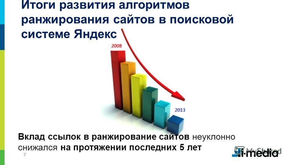 77 Вклад ссылок в ранжирование сайтов неуклонно снижался на протяжении последних 5 лет Итоги развития алгоритмов ранжирования сайтов в поисковой системе Яндекс