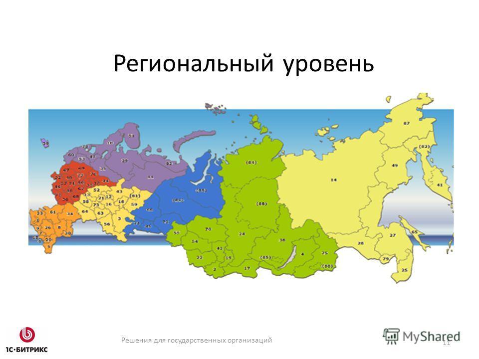 Решения для государственных организаций Региональный уровень 11