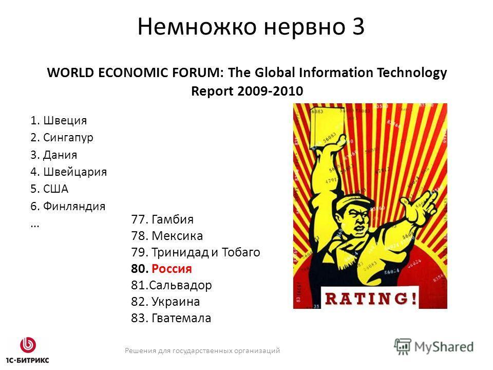 Решения для государственных организаций WORLD ECONOMIC FORUM: The Global Information Technology Report 2009-2010 1. Швеция 2. Сингапур 3. Дания 4. Швейцария 5. США 6. Финляндия... 77. Гамбия 78. Мексика 79. Тринидад и Тобаго 80. Россия 81. Сальвадор