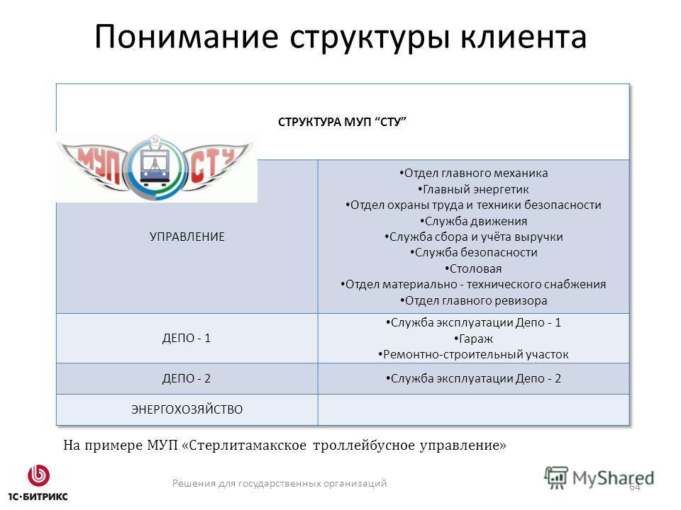 Решения для государственных организаций Понимание структуры клиента 64 На примере МУП «Стерлитамакское троллейбусное управление»
