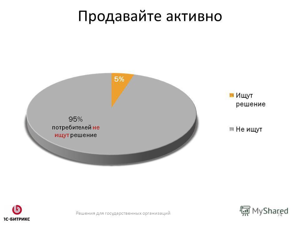 Решения для государственных организаций Продавайте активно 74