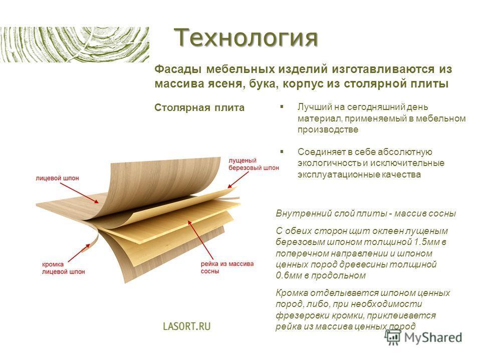 Технология Лучший на сегодняшний день материал, применяемый в мебельном производстве Соединяет в себе абсолютную экологичность и исключительные эксплуатационные качества Внутренний слой плиты - массив сосны С обеих сторон щит оклеен лущеным березовым