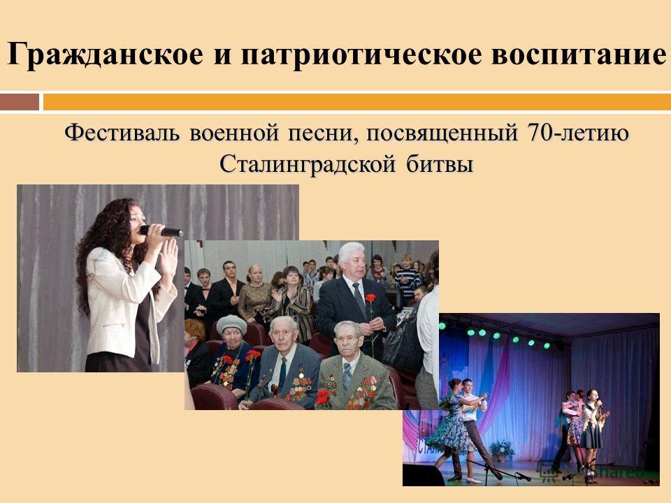 Фестиваль военной песни, посвященный 70-летию Сталинградской битвы Гражданское и патриотическое воспитание