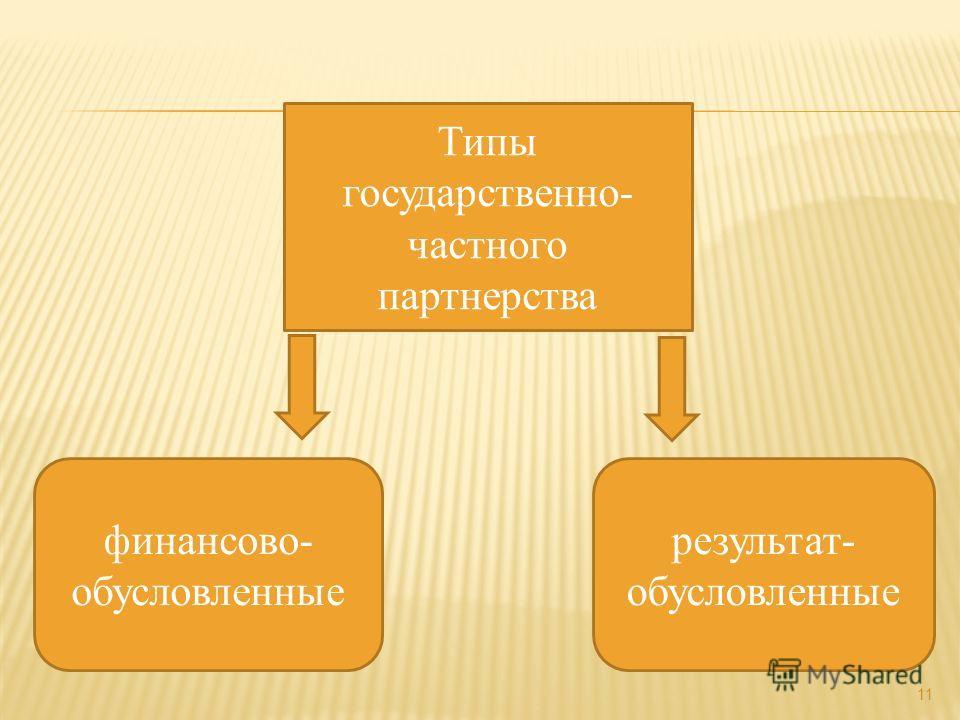 11 Типы государственно- частного партнерства финансово- обусловленные результат- обусловленные