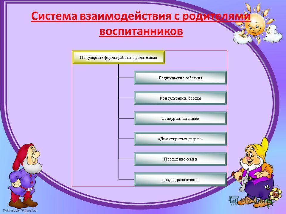 FokinaLida.75@mail.ru Система взаимодействия с родителями воспитанников