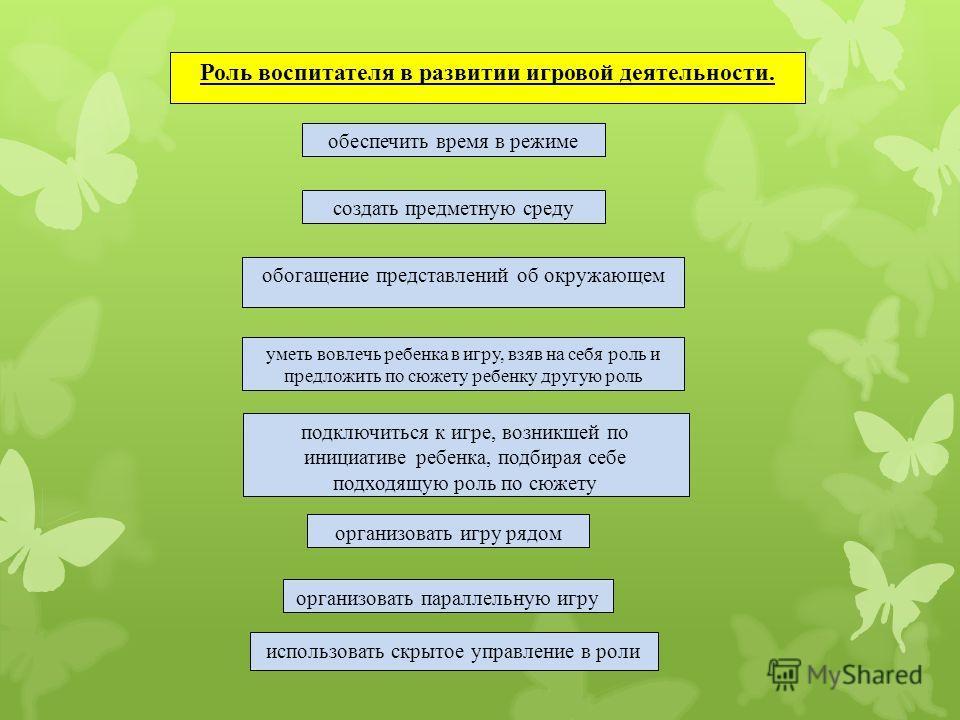 Воспитатели дают детям информацию о профессиях во время педагогического процесса в детском саду (экскурсии, беседы, наблюдения, чтения, обсуждения, рассматривание картинок, проведение театрализованных кукольных представлений, дидактических, подвижных