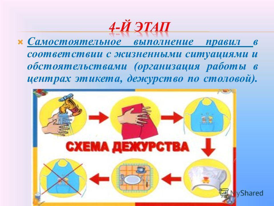 Самостоятельное выполнение правил в соответствии с жизненными ситуациями и обстоятельствами (организация работы в центрах этикета, дежурство по столовой).