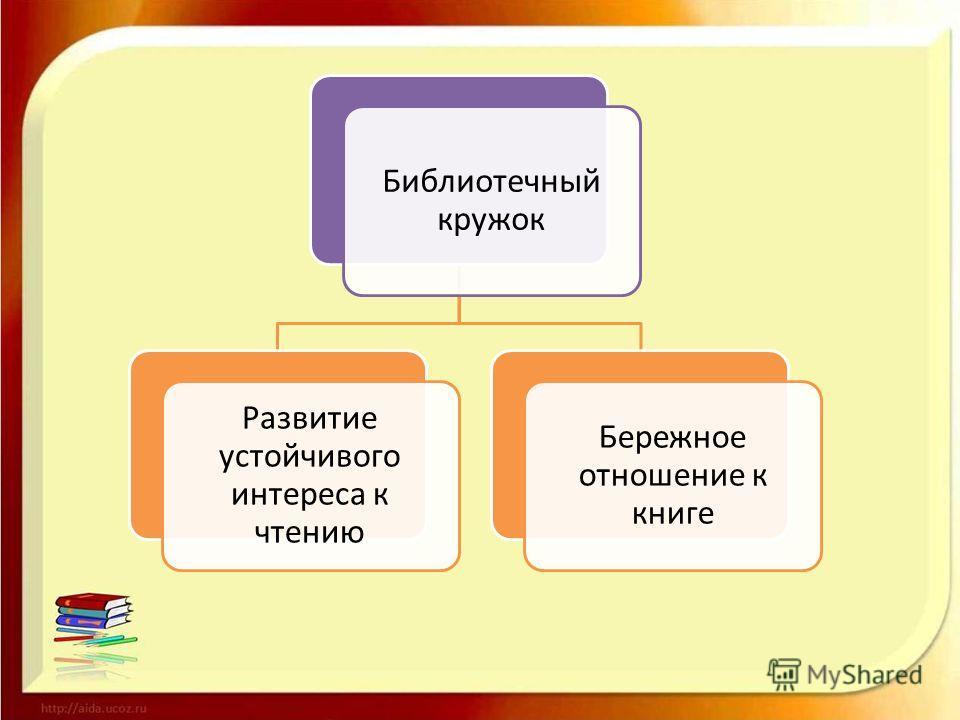 Библиотечный кружок Развитие устойчивого интереса к чтению Бережное отношение к книге
