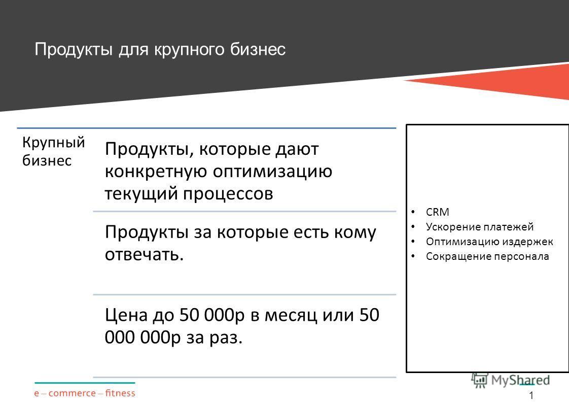 Продукты для крупного бизнес 15 Крупный бизнес Продукты, которые дают конкретную оптимизацию текущий процессов Продукты за которые есть кому отвечать. Цена до 50 000 р в месяц или 50 000 000 р за раз. CRM Ускорение платежей Оптимизацию издержек Сокра