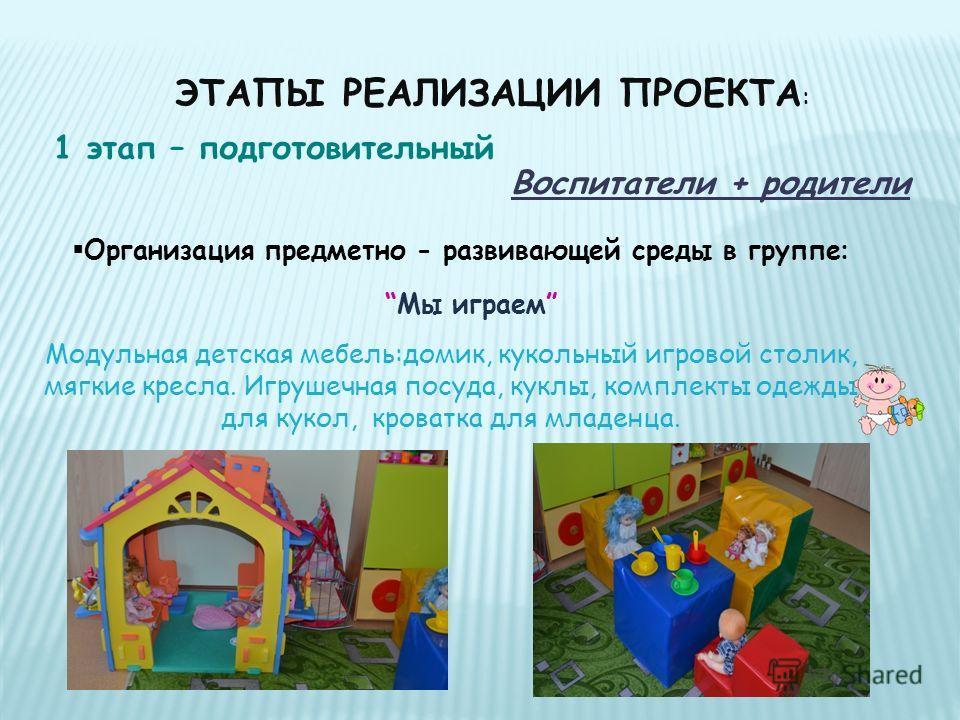 ЭТАПЫ РЕАЛИЗАЦИИ ПРОЕКТА : 1 этап – подготовительный Воспитатели + родители Организация предметно - развивающей среды в группе : Модульная детская мебель:домик, кукольный игровой столик, мягкие кресла. Игрушечная посуда, куклы, комплекты одежды для к
