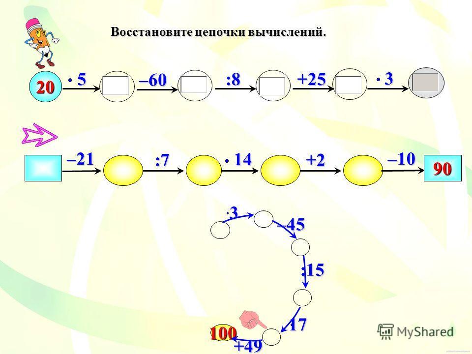 Помоги! Найди из данного ряда чисел 27 21 19 30 25 3 9 6 15 три числа, сумма которых будет равна 50