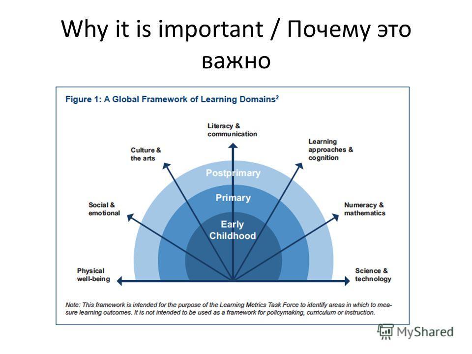 Why it is important / Почему это важно