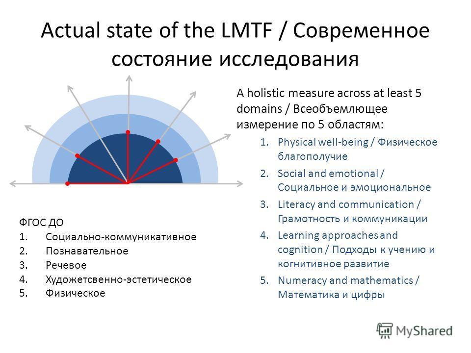 Actual state of the LMTF / Современное состояние исследования A holistic measure across at least 5 domains / Всеобъемлющее измерение по 5 областям: 1. Physical well-being / Физическое благополучие 2. Social and emotional / Социальное и эмоциональное