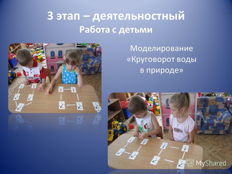 3 этап – деятельностный Работа с детьми Моделирование «Круговорот воды в природе»