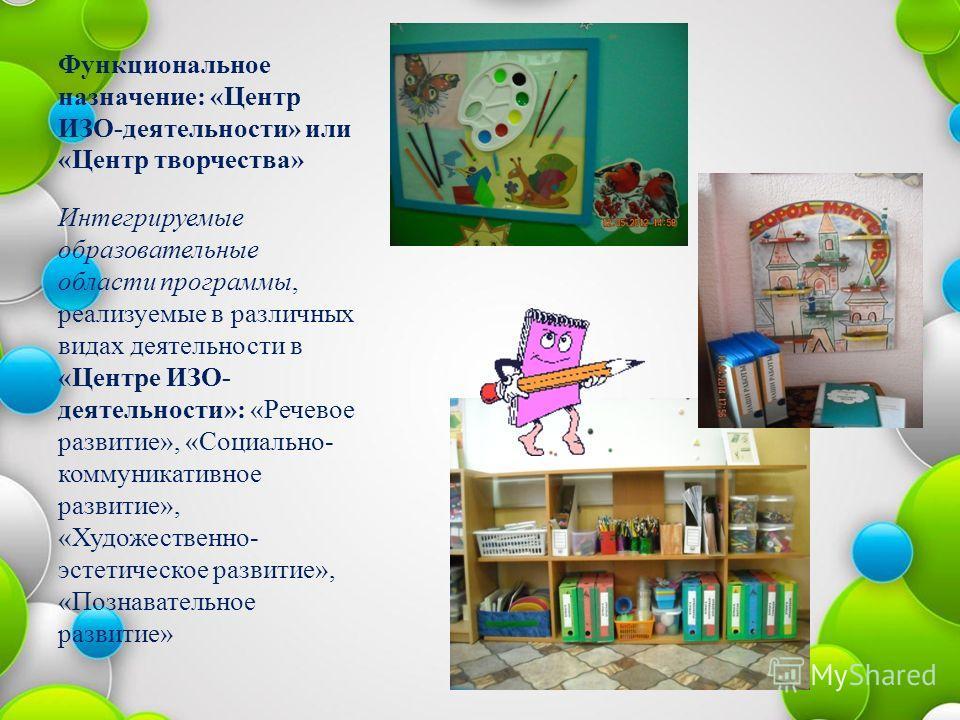 Функциональное назначение: «Центр ИЗО-деятельности» или «Центр творчества» Интегрируемые образовательные области программы, реализуемые в различных видах деятельности в «Центре ИЗО- деятельности»: «Речевое развитие», «Социально- коммуникативное разви