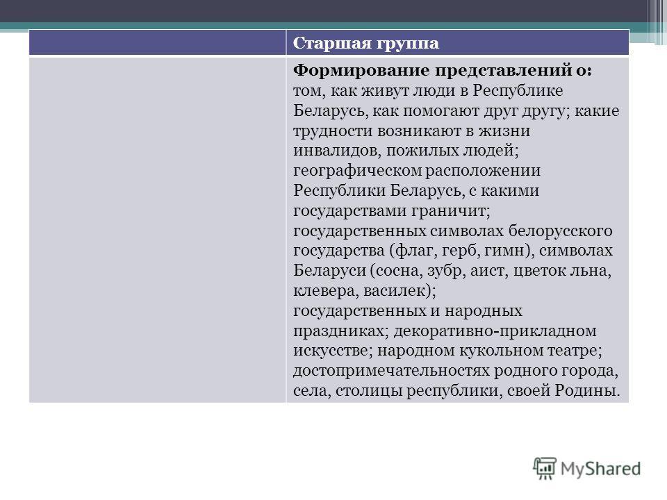 Старшая группа Формирование представлений о: том, как живут люди в Республике Беларусь, как помогают друг другу; какие трудности возникают в жизни инвалидов, пожилых людей; географическом расположении Республики Беларусь, с какими государствами грани