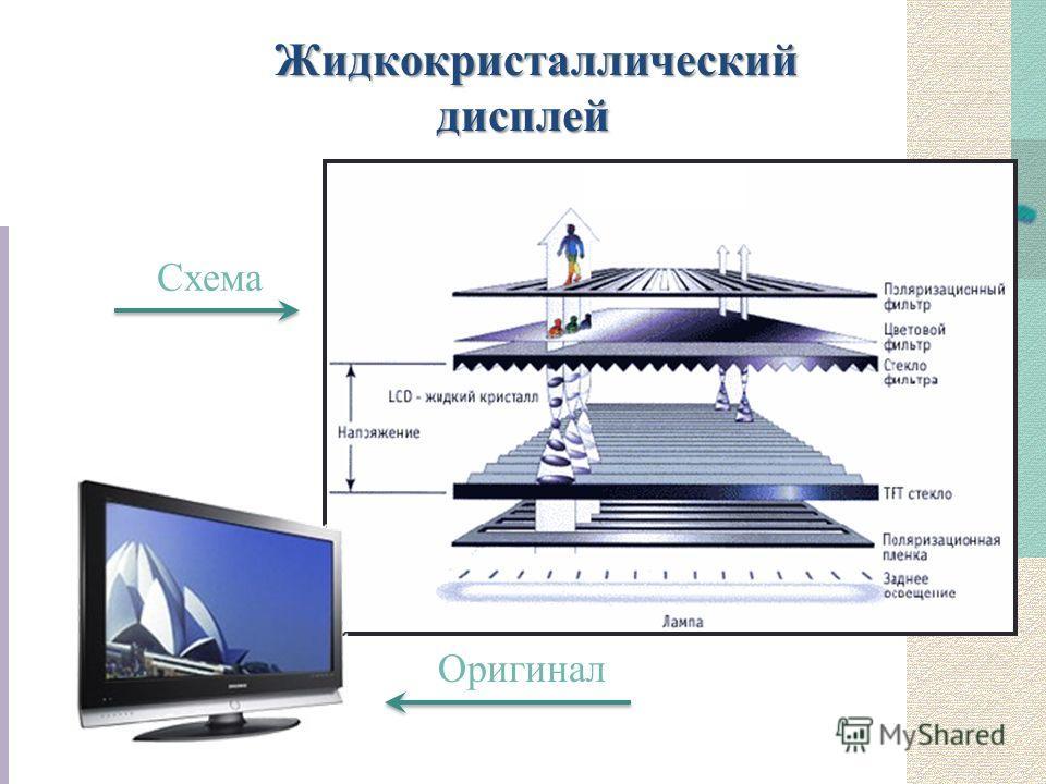 Жидкокристаллический дисплей Схема Оригинал