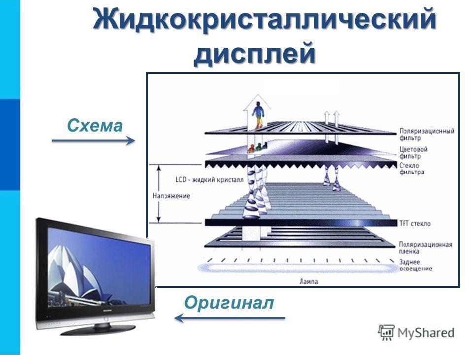 Жидкокристаллический дисплей Жидкокристаллический дисплей Схема Оригинал