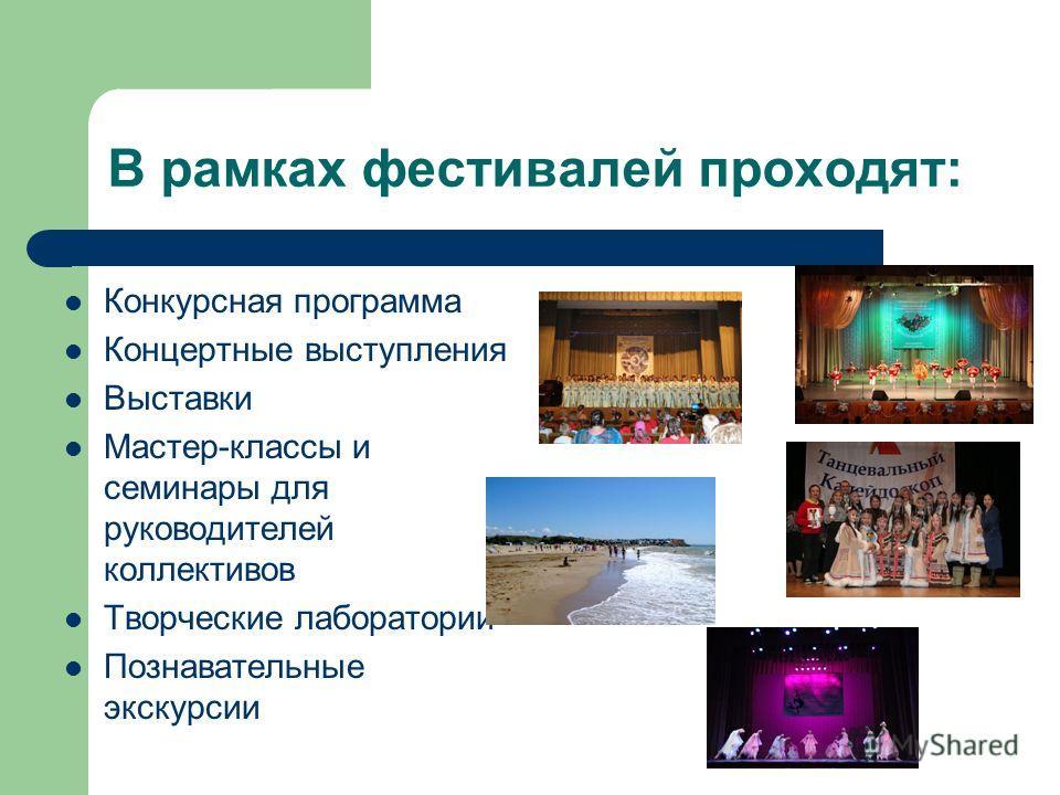 В рамках фестивалей проходят: Конкурсная программа Концертные выступления Выставки Мастер-классы и семинары для руководителей коллективов Творческие лаборатории Познавательные экскурсии