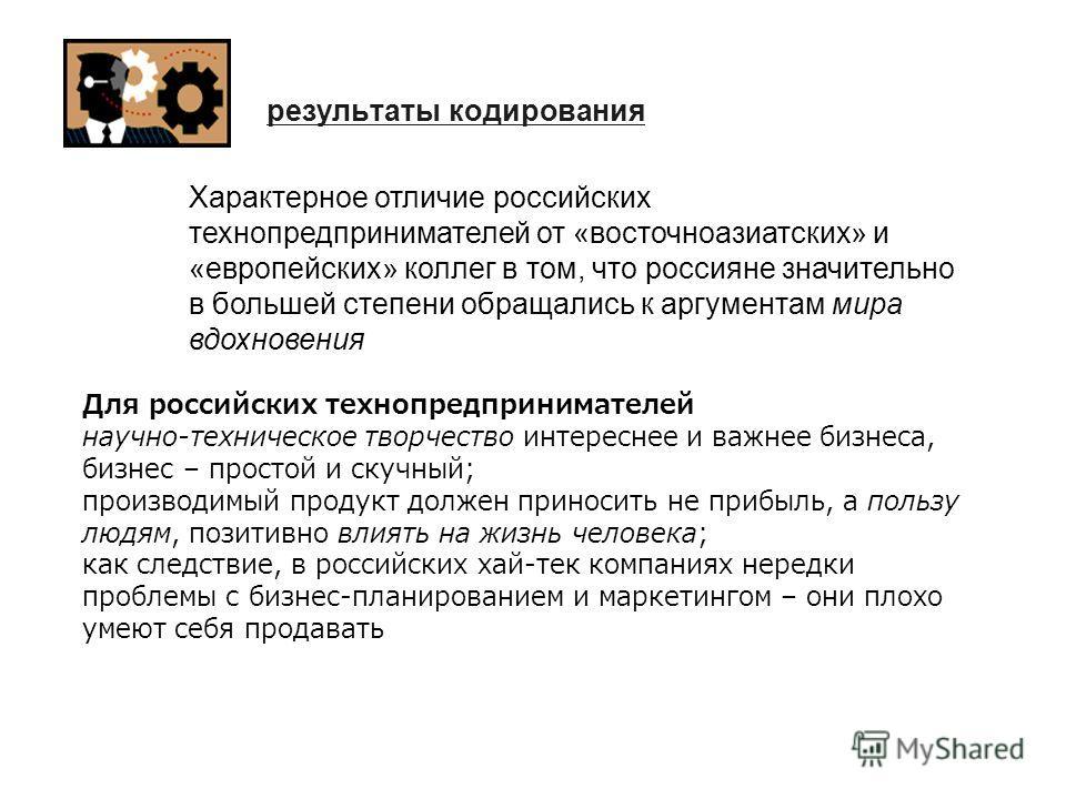 результаты кодирования Характерное отличие российских технопредпринимателей от «восточноазиатских» и «европейских» коллег в том, что россияне значительно в большей степени обращались к аргументам мира вдохновения Для российских технопредпринимателей
