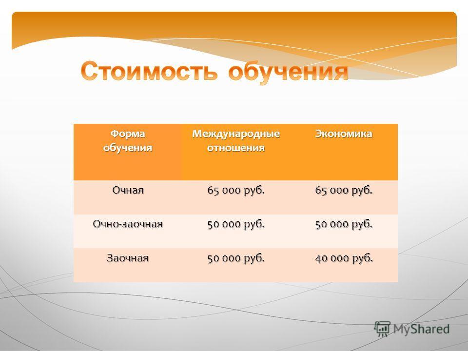 Формаобучения Международные отношения Экономика Очная 65 000 руб 65 000 руб. 65 000 руб. Очно-заочная 50 000 руб. Заочная 40 000 руб.