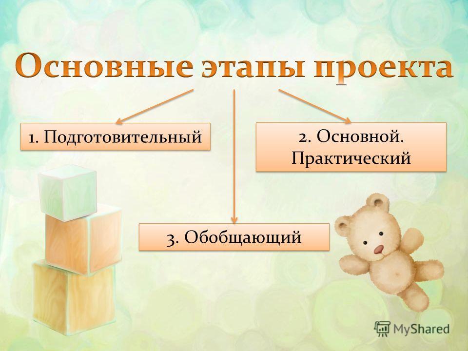 1. Подготовительный 2. Основной. Практический 3. Обобщающий