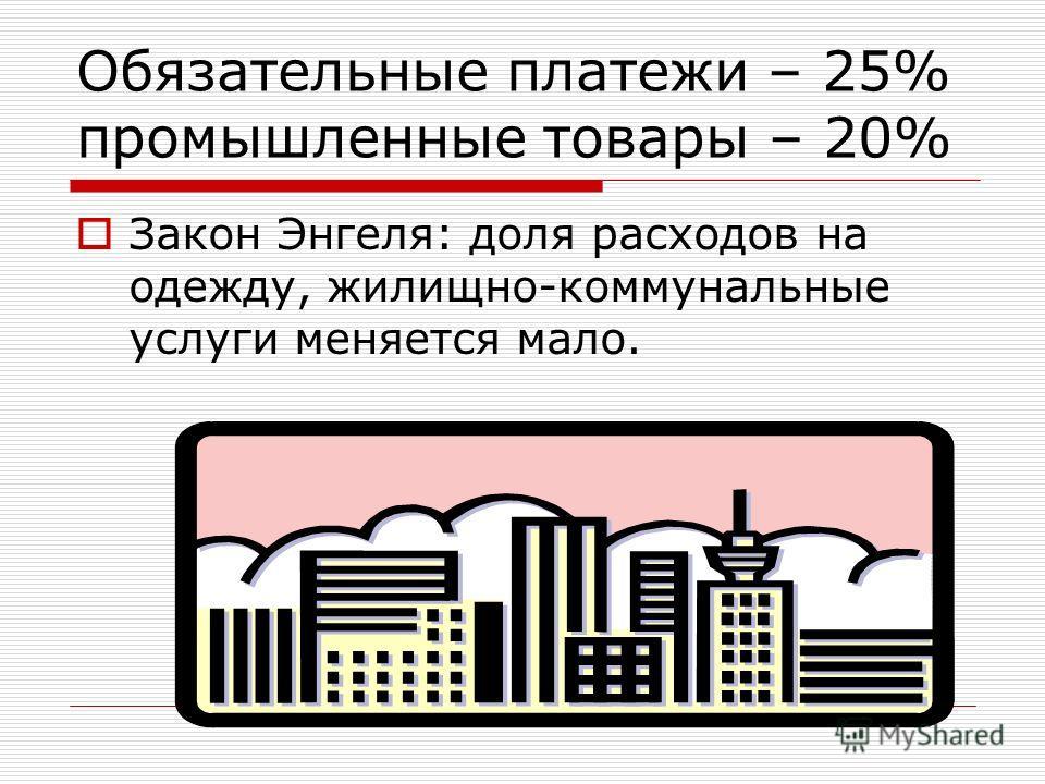 Обязательные платежи – 25% промышленные товары – 20% Закон Энгеля: доля расходов на одежду, жилищно-коммунальные услуги меняется мало.
